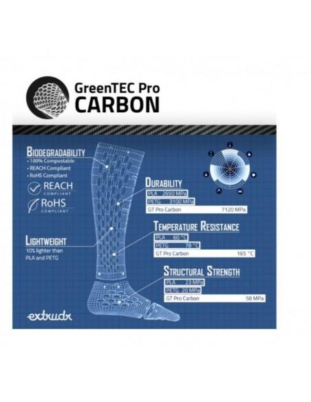 GREENTEC PRO Carbon